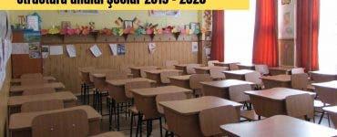 Structura anului şcolar 2019 - 2020. Când începe şcoala şi alte noutăţi