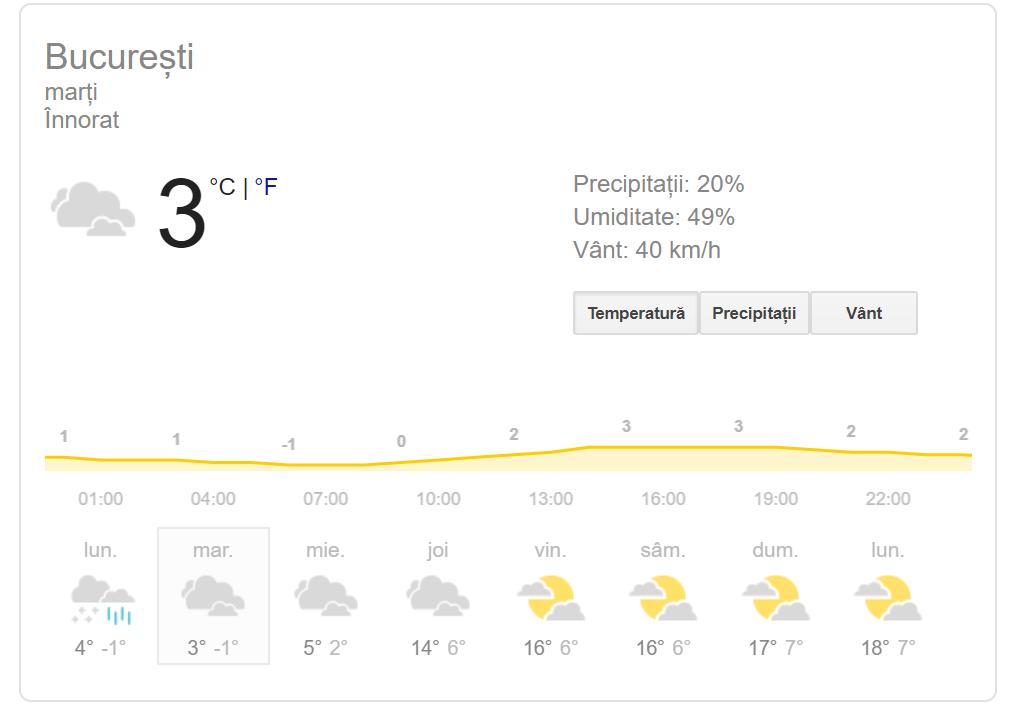 anm-prognoza-meteo-bucuresti-24-martie