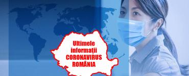 Coronavirus în România