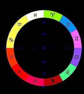 Horoscop 6 aprilie 2020
