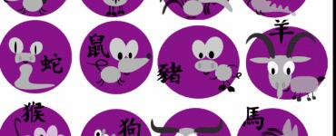 Zodiac Chinezesc 13-19 aprilie. Ce zodii au noroc și cine pierde bani