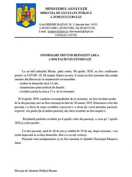 Direcția de Sănătate Publică a județului Buzău