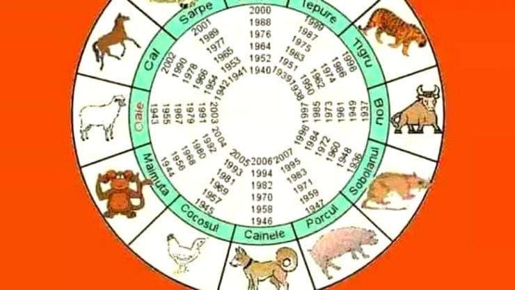 Zodiac chinezesc pentru luna mai.