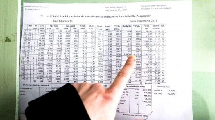 Ce salariu are, în medie, un administrator de bloc în București